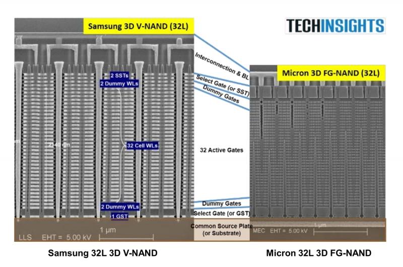 Поперечное сечение 3D NAND компаний Samsung и IMFT. По данным TechInsights