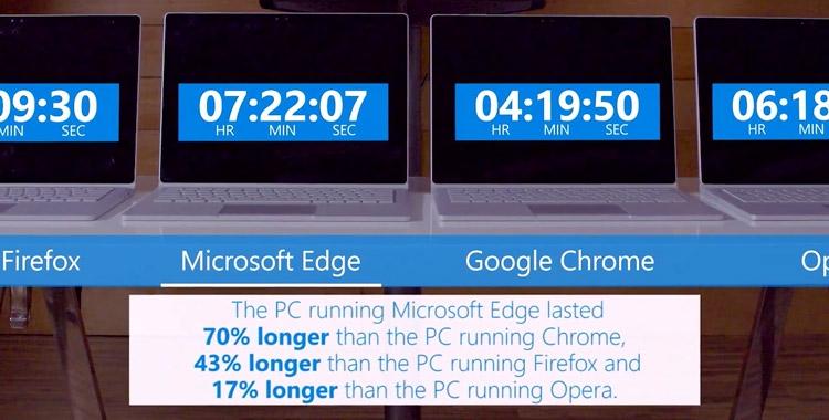 Microsoft Edge - автономность