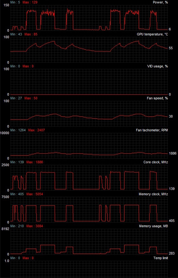 NVIDIA TITAN X - тест
