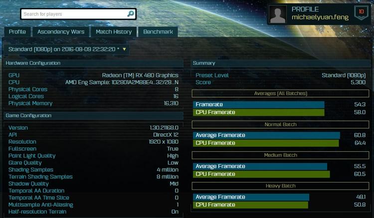 AMD Zen тест