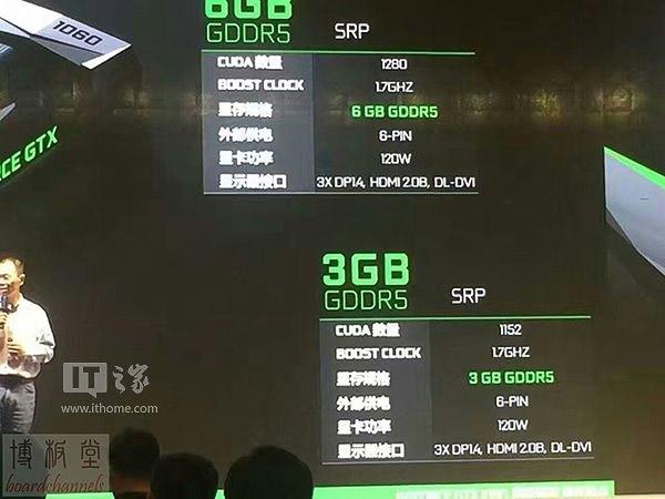 Объём памяти — не единственное отличие GeForce GTX 1060 3GB от GTX 1060 6GB