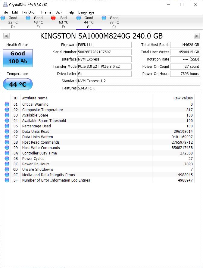 Надёжность SSD: результаты ресурсных испытаний [обновлено 12 07 19