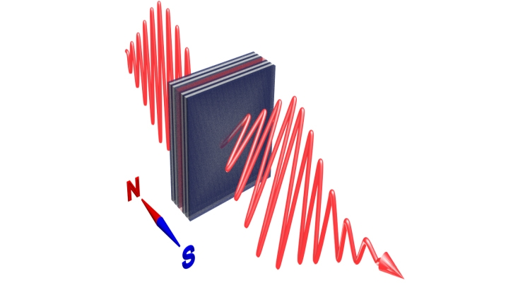 Иллюстрация эффекта Фарадея: плоскость поляризации света поворачивается при прохождении через намагниченное вещество (МГУ)