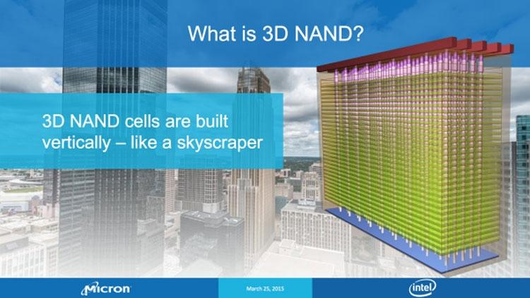 Intel, Micron