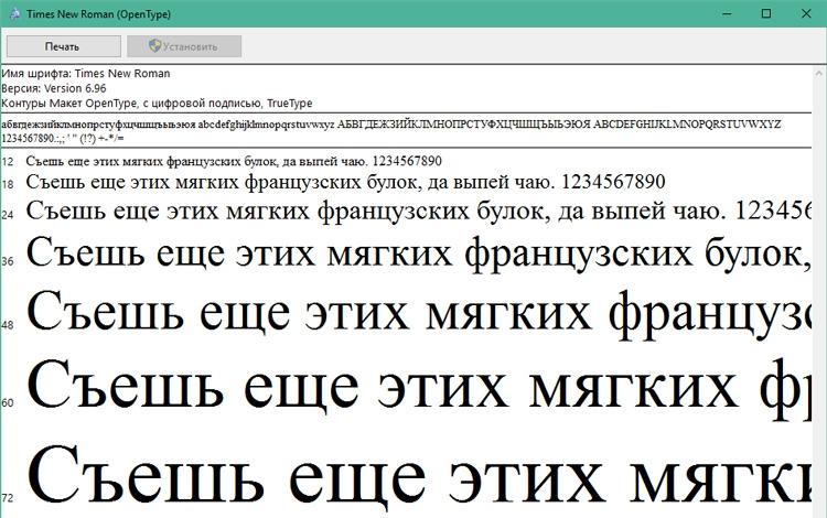 Шрифт Times New Roman знаком каждому
