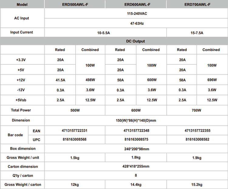 Блок питания Enermax Revolution Duo - характеристики