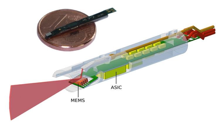 Пример оптико-механической лазерной ситемы сканирования на MEMS (Innoluce BV)