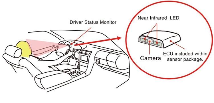 Блоки для управления системами распознавания с обучением будет выпускать компания DENSO (DENSO)