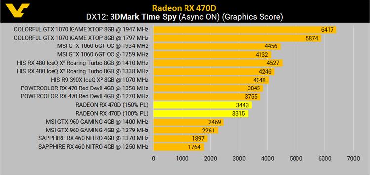 Radeon RX 4xx 1792SP тест