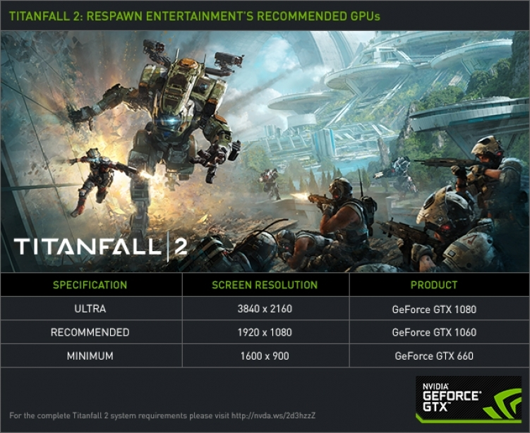 Скачать драйвер для battlefield 1 nvidia