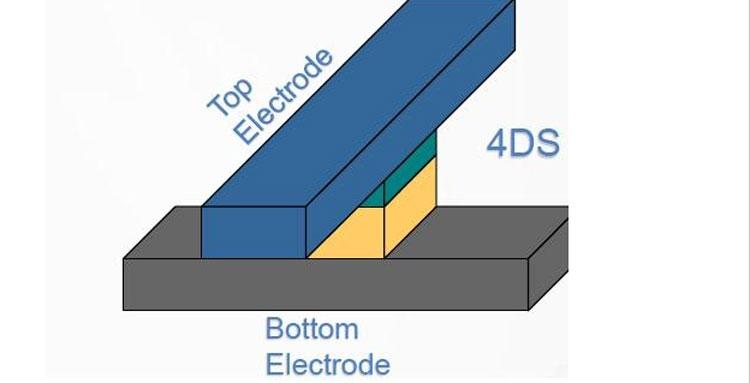Структура ячейки ReRAM компании 4DS (4DS)