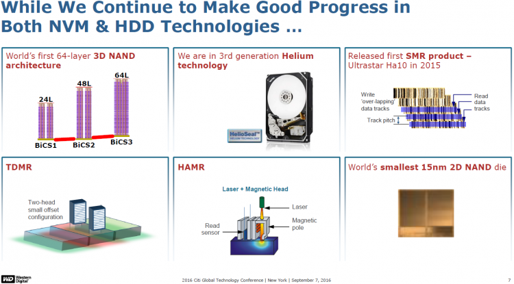 Western Digital: Новые технологии в области HDD и SSD