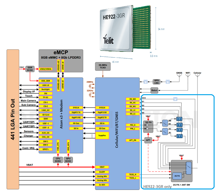 Схема новых модулей