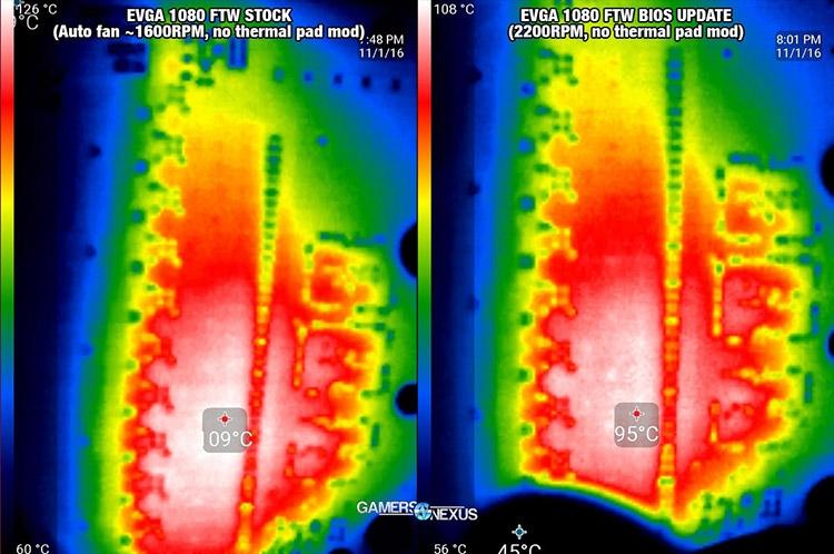 Повышение скорости вентилятора с 1600 до 2200 об/мин уменьшает нагрев зоны VRM