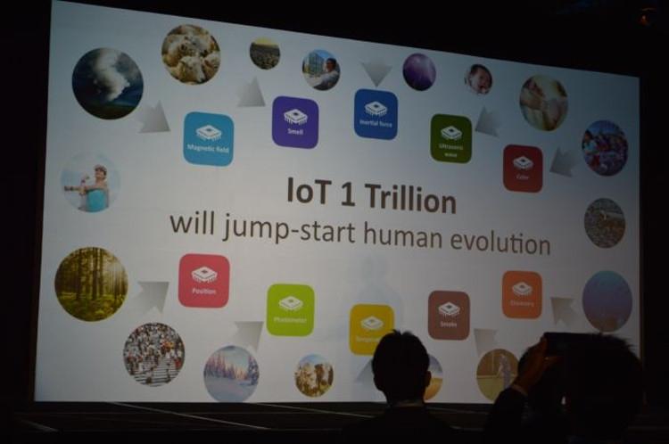 Интернет вещей вырастет до 1 триллиона устройств!