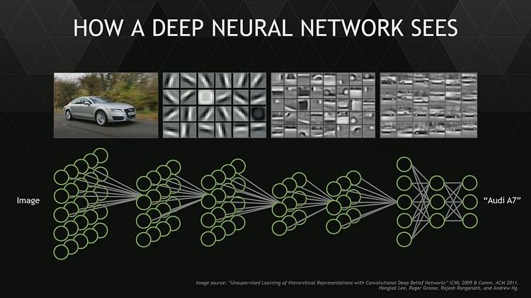 Искусственные нейронные сети открывают новые уникальные возможности