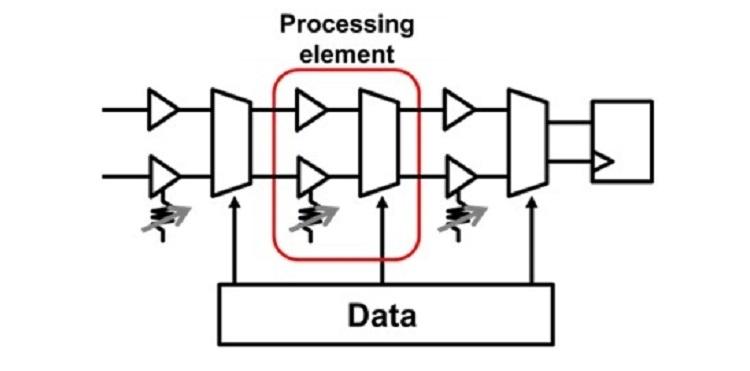 Нейронная сеть TDNN