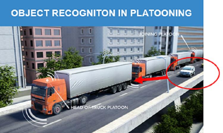 Распознавание объектов на дороге является важнейшей задачей беспилотного автомобиля