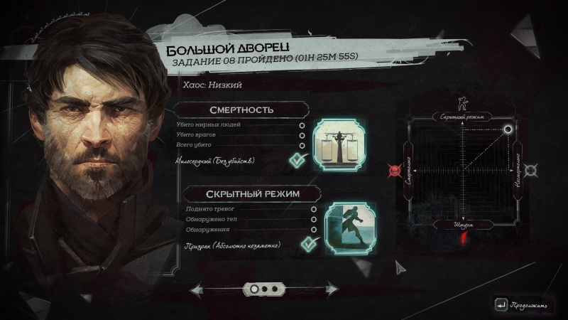 sm.Dishonored_2_review_19.800 Dishonored 2 — свобода воли. Рецензия Игры-новости