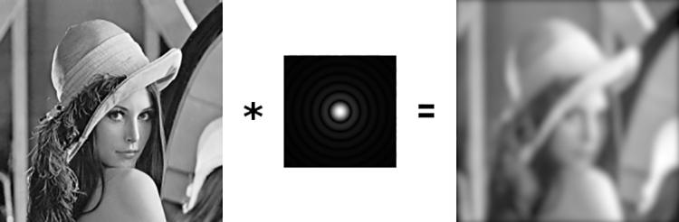 Обработка изображений возможна и без сложной программной части