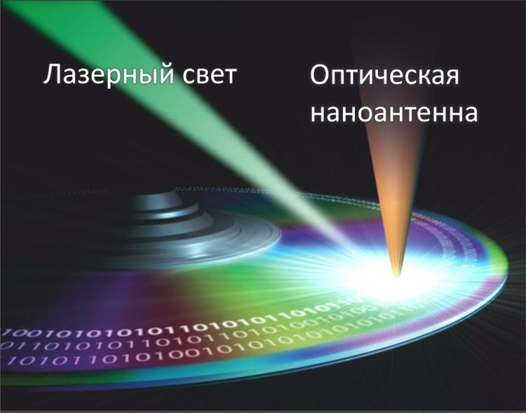 Изображения Казанского федерального университета
