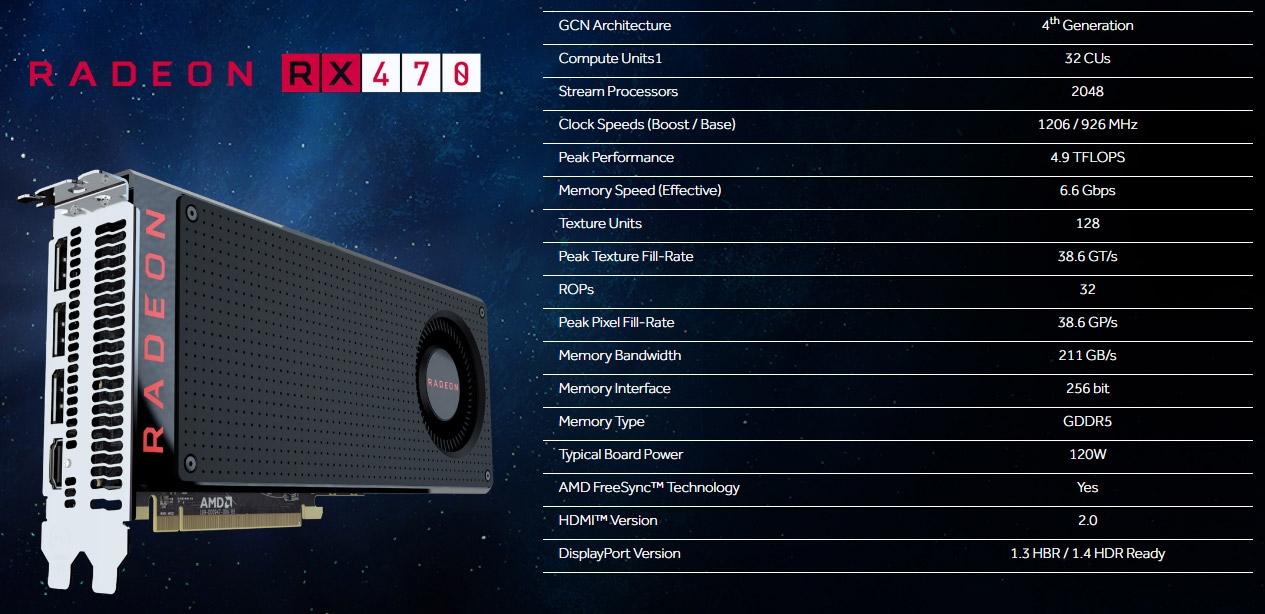 Radeon RX 570 войдёт в состав ноутбука Samsung