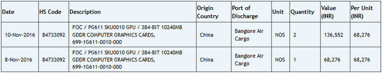 Zauba.com: возможно, речь о прототипах GeForce GTX 1080 Ti