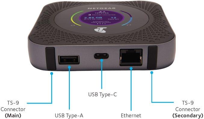 Netgear Nighthawk M1: поддержка LTE Cat 16 и скорости до 1 Гбит/с