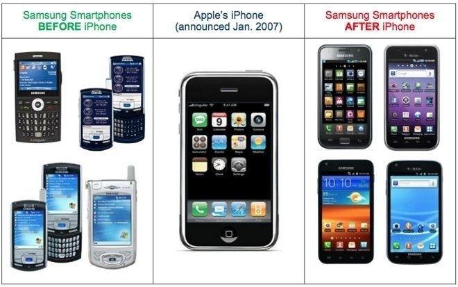 Дело Apple против Samsung вернули в суд, где его начинали рассматривать
