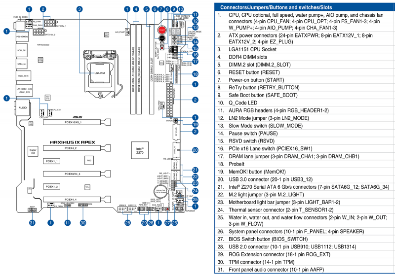 PCEM-1 94V-0 схема