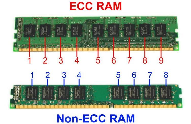 Процессоры AMD Ryzen могут поддерживать память с коррекцией ошибок