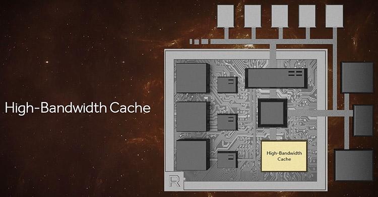 AMD HBCC (High-Bandwidth Cache Controller)