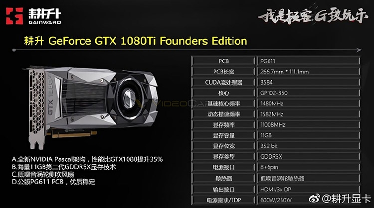 Gainward GeForce GTX 1080 Ti