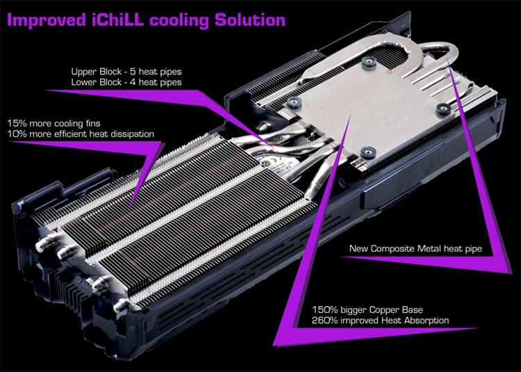 Inno3D GeForce GTX 1080 Ti iChill X4