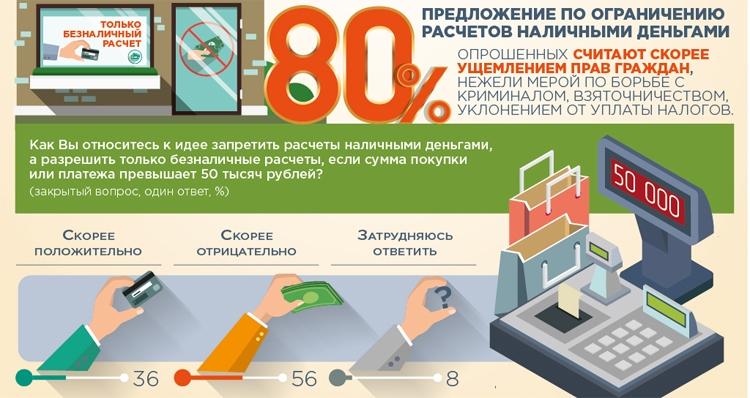 """В России может быть введена комиссия за снятие денег с банковских карт"""""""