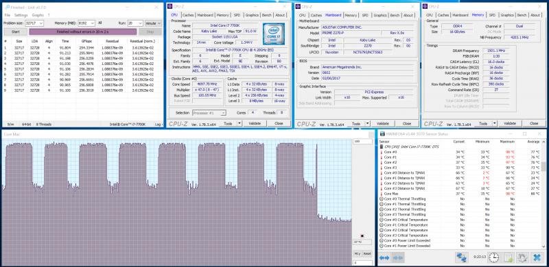 Разгон процессора по множителю при помощи ASUS PRIME Z270-P