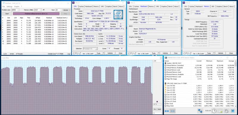 Авторазгон процессора при помощи MSI Z270-A PRO
