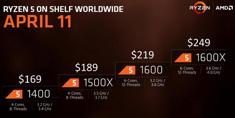 Процессоры AMD Ryzen 5 появились в розничной продаже раньше срока