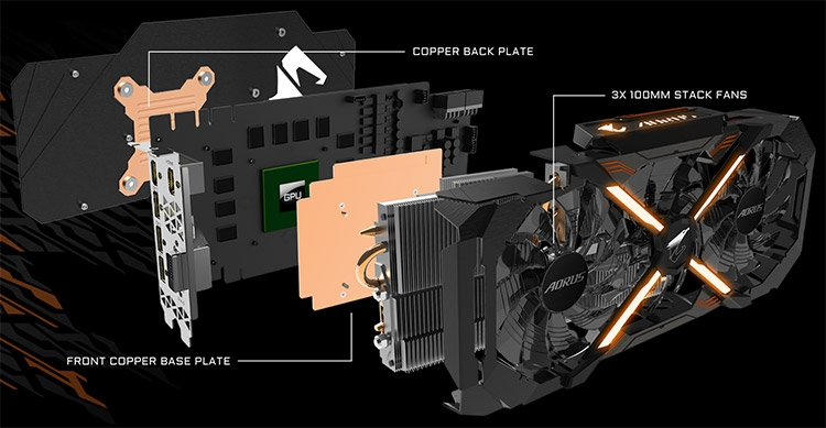 Видеокарта Gigabyte Aorus GeForce GTX 1080 Ti Xtreme Edition 11G (GV-N108TAORUS X-11GD)