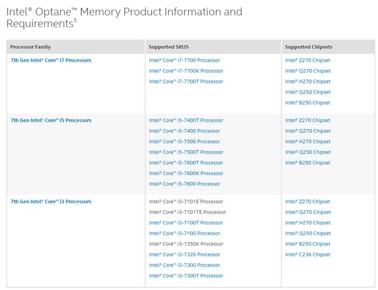 Intel Optane - поддержка