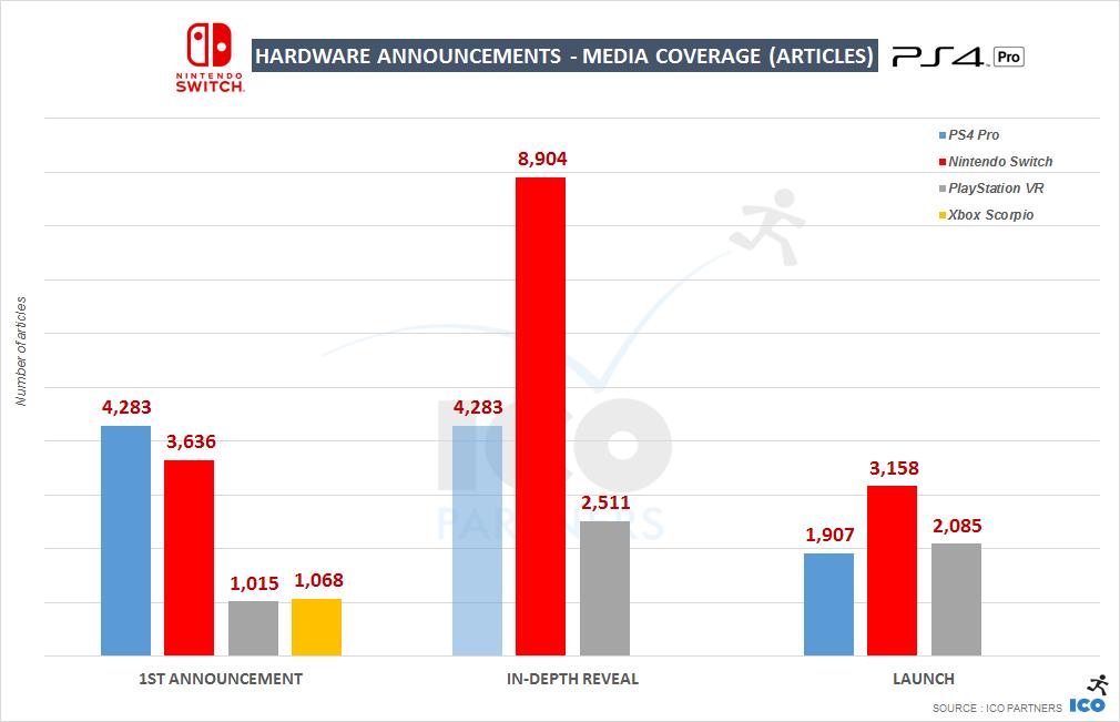 Switch продаётся вЯпонии быстрее PS4