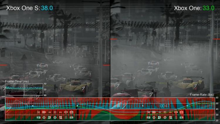 В Project Cars эффект разрыва кадров на Xbox One довольно заметен — на Scorpio он будет встречаться, по крайней мере, реже