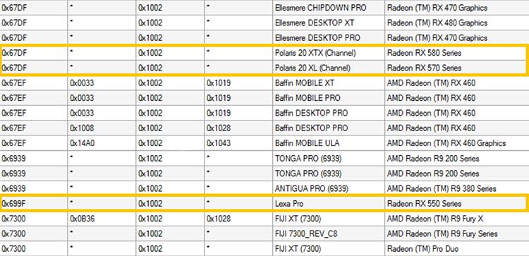 Ядра Polaris 20 XTX и Polaris 20 XL замечены в драйвере Radeon Crimson