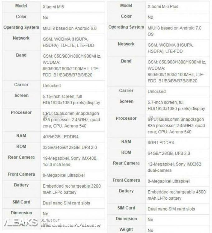 "Дебют флагманскогоXiaomi Mi6 стоимостью от$463 намечен на завтра"""