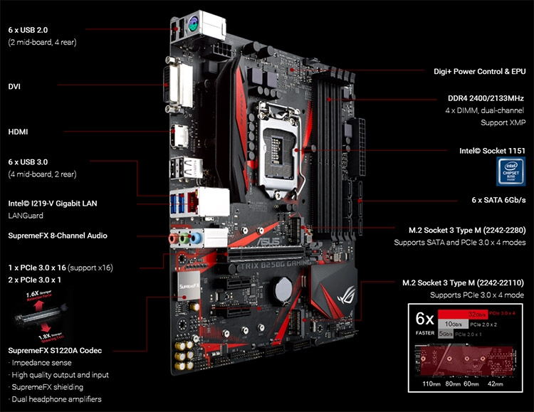 Материнская плата ASUS ROG Strix B250G Gaming