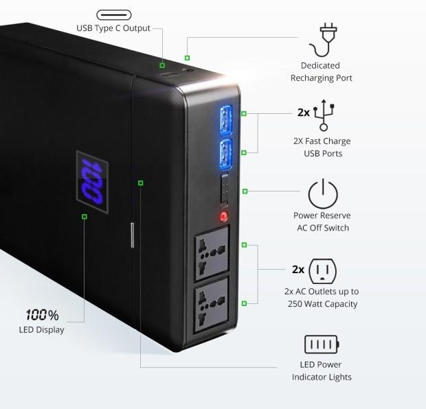 Через Indiegogo собирают деньги на выпуск внешней батареи ChargeTech Plug ёмкостью 48 000 мА·ч