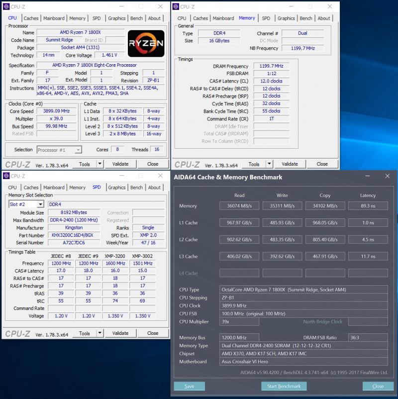 Память для AMD Ryzen: влияние на производительность и