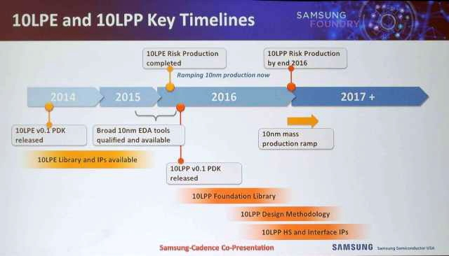 Samsung 10LPP: всё идёт по плану
