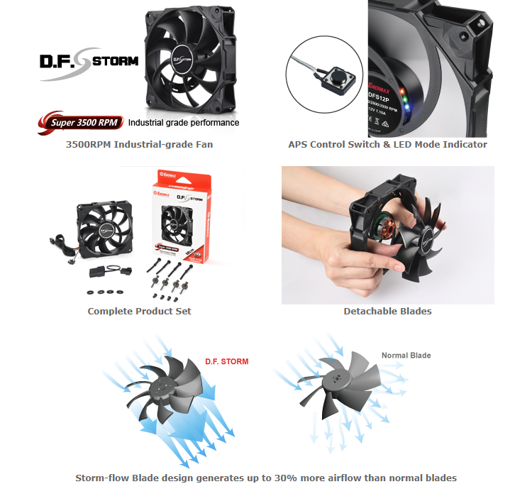 Вентиляторы Enermax DFStorm имеют скорость вращения 3500 об/мин