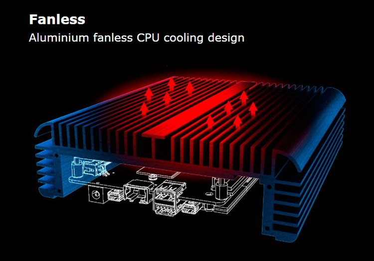 Akasa Newton S7 и Newton AC: корпуса для безвентиляторных NUC-систем